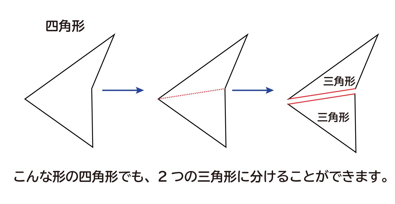 多角形の内角の和は何度なのか?の説明図3