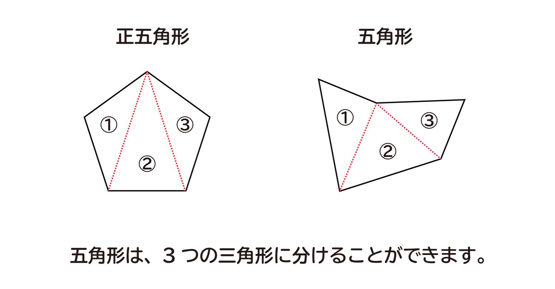 多角形の内角の和は何度なのか?の説明図4