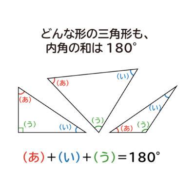 「三角形の内角の和が180°」になる説明