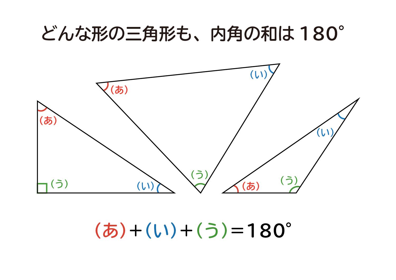 三角形の内角の和は180°の説明図1