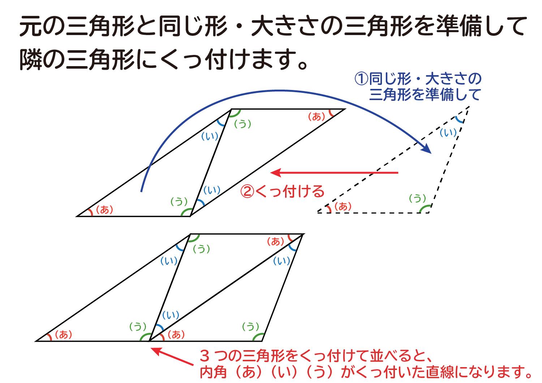 三角形の内角の和は180°の説明図4