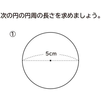 円の直径と円周の長さ