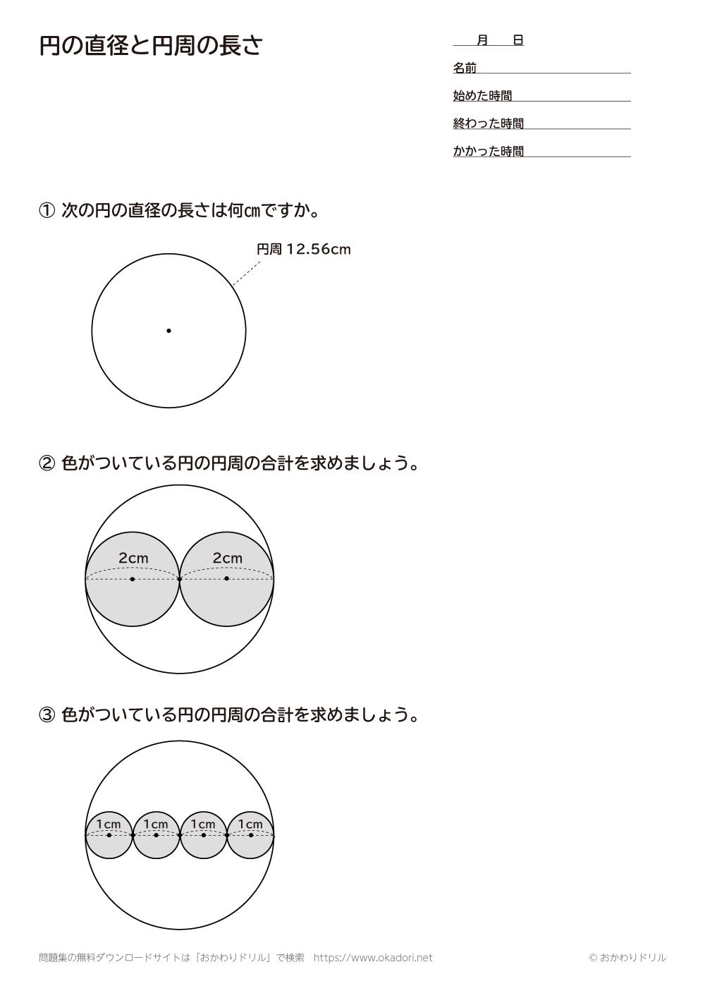 円の直径と円周の長さ5