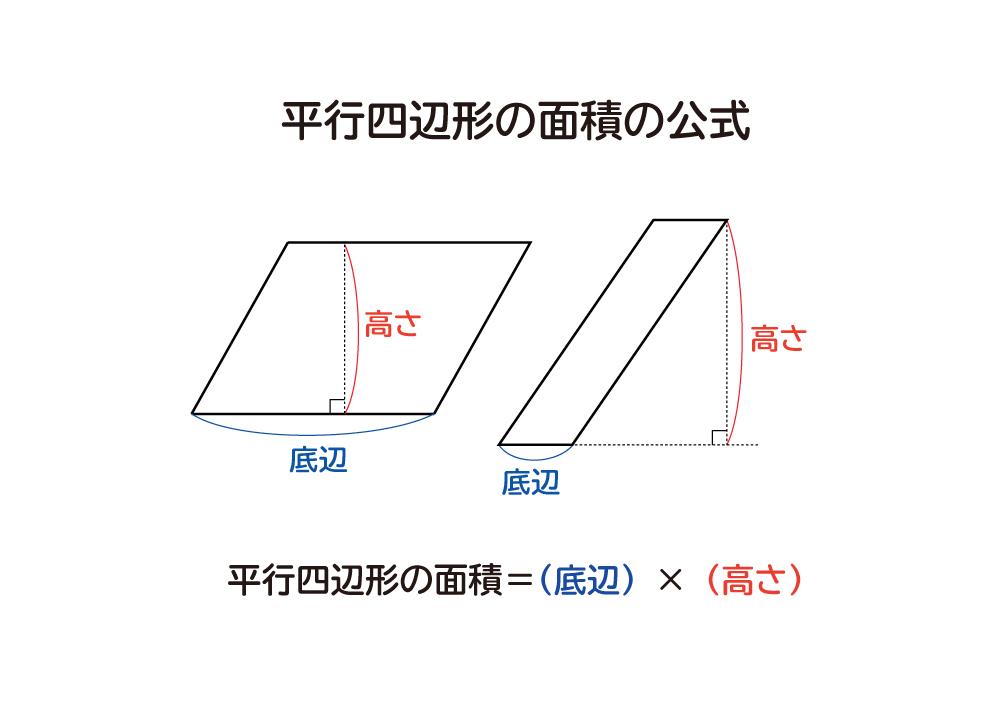 なぜ、平行四辺形の面積は底辺×高さなのか?の説明図1