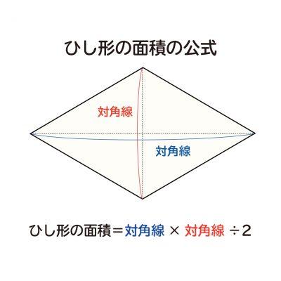 なぜ、ひし形の面積は対角線×対角線÷2なのか?の説明図1