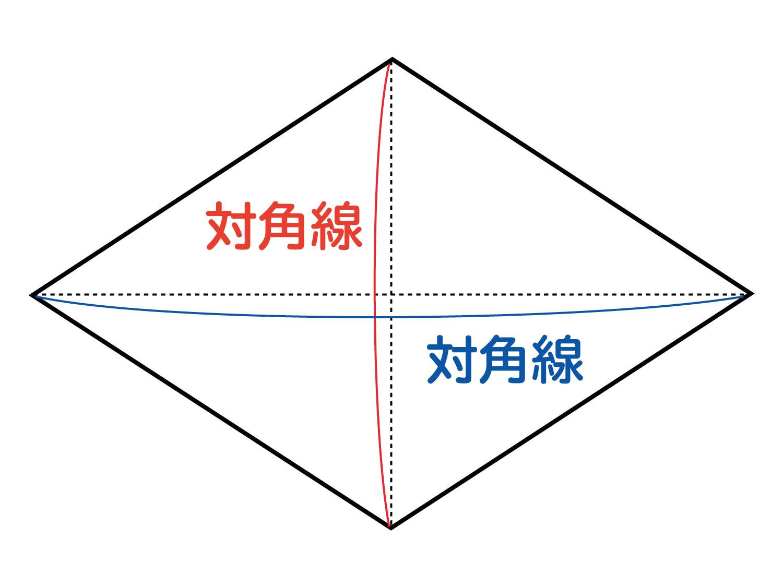 なぜ、ひし形の面積は対角線×対角線÷2なのか?の説明図2