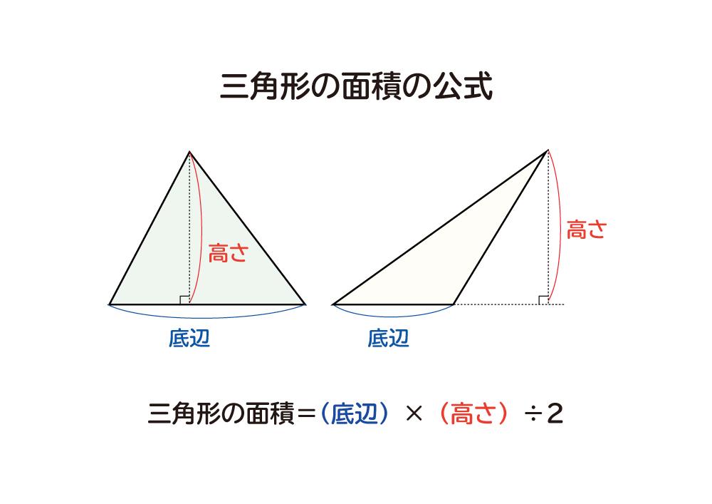 なぜ、三角形の面積は底辺×高さ÷2なのか?の説明図1