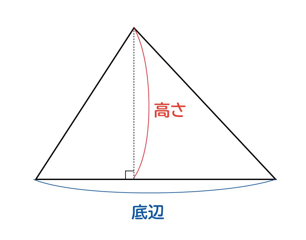 なぜ、三角形の面積は底辺×高さ÷2なのか?の説明図2