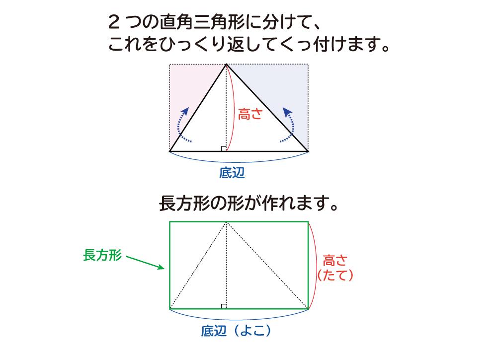 なぜ、三角形の面積は底辺×高さ÷2なのか?の説明図3