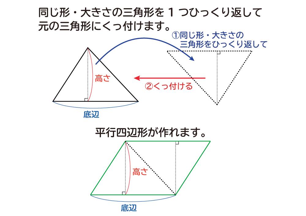 なぜ、三角形の面積は底辺×高さ÷2なのか?の説明図4