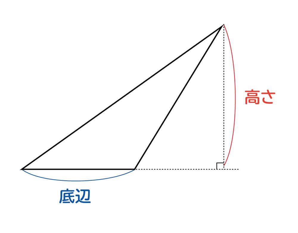 なぜ、三角形の面積は底辺×高さ÷2なのか?の説明図5