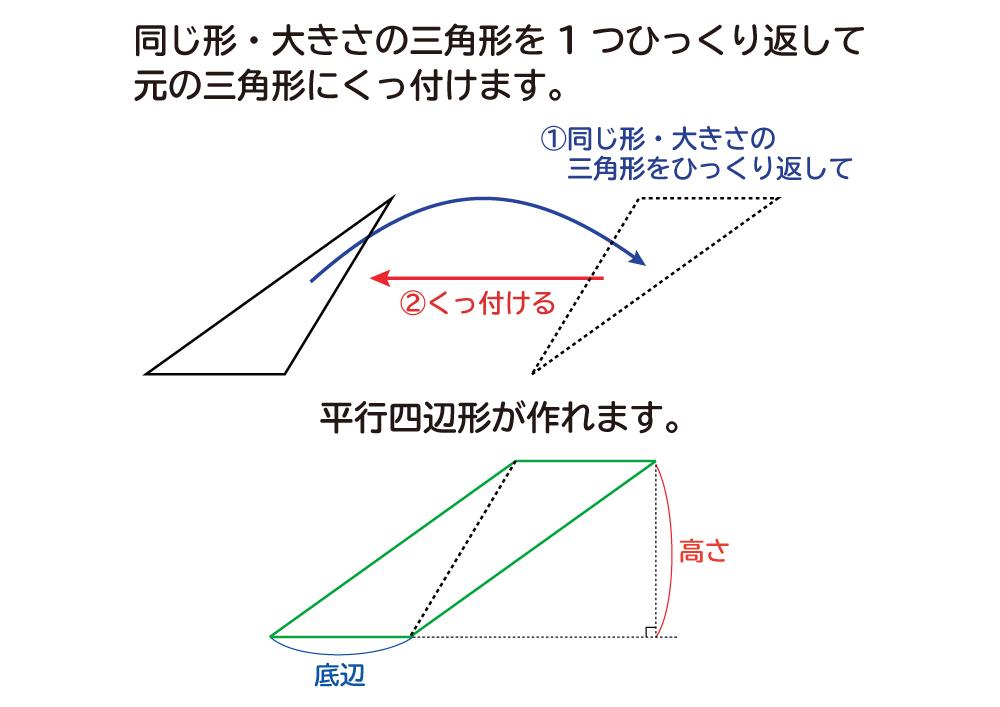なぜ、三角形の面積は底辺×高さ÷2なのか?の説明図6