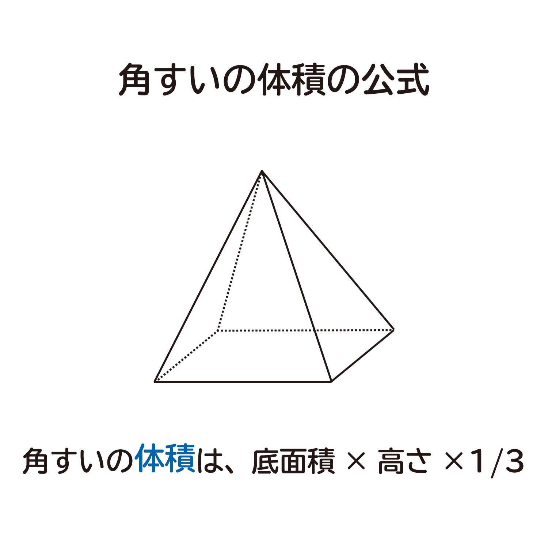 """なぜ、""""角すいの体積は底面積×高さ×1/3""""なのか?の説明図1"""