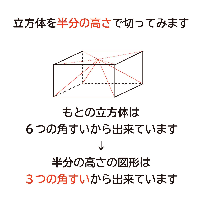 """なぜ、""""角すいの体積は底面積×高さ×1/3""""なのか?の説明図3"""