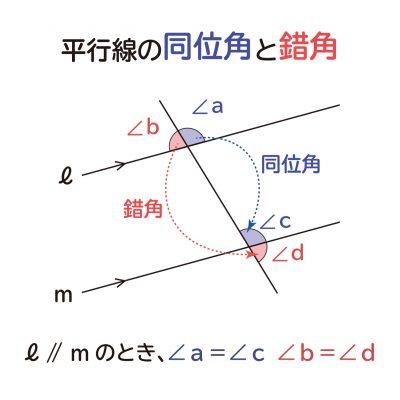 中学生の数学で出る、平行線の同位角(どういかく)と錯角(さっかく)の性質