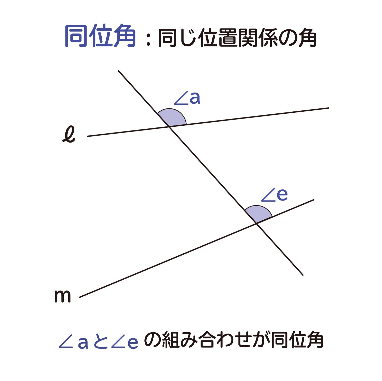 中学生の数学で出る、平行線の同位角(どういかく)と錯角(さっかく)の性質の説明図1