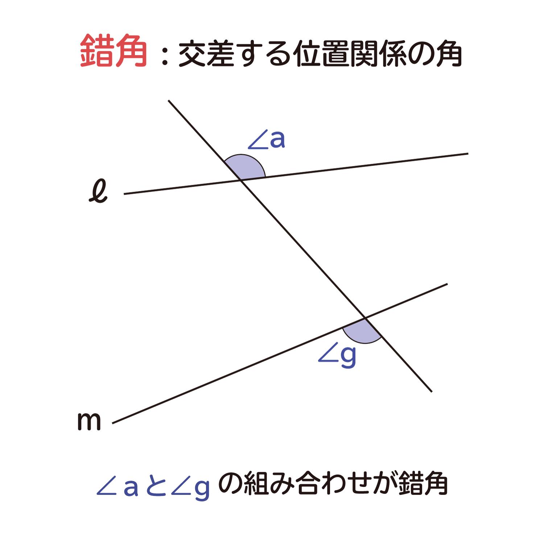 中学生の数学で出る、平行線の同位角(どういかく)と錯角(さっかく)の性質の説明図4