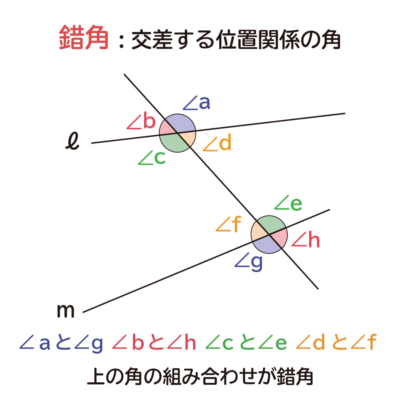 中学生の数学で出る、平行線の同位角(どういかく)と錯角(さっかく)の性質の説明図5