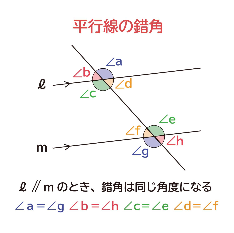 中学生の数学で出る、平行線の同位角(どういかく)と錯角(さっかく)の性質の説明図6