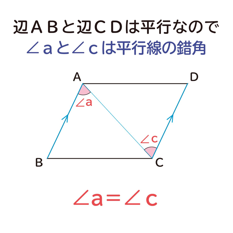 """""""平行四辺形の対辺は等しくなる""""ことの説明図2"""