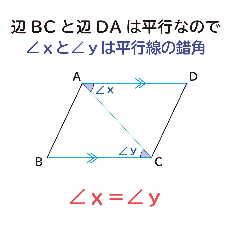 """""""平行四辺形の対辺は等しくなる""""ことの説明図3"""
