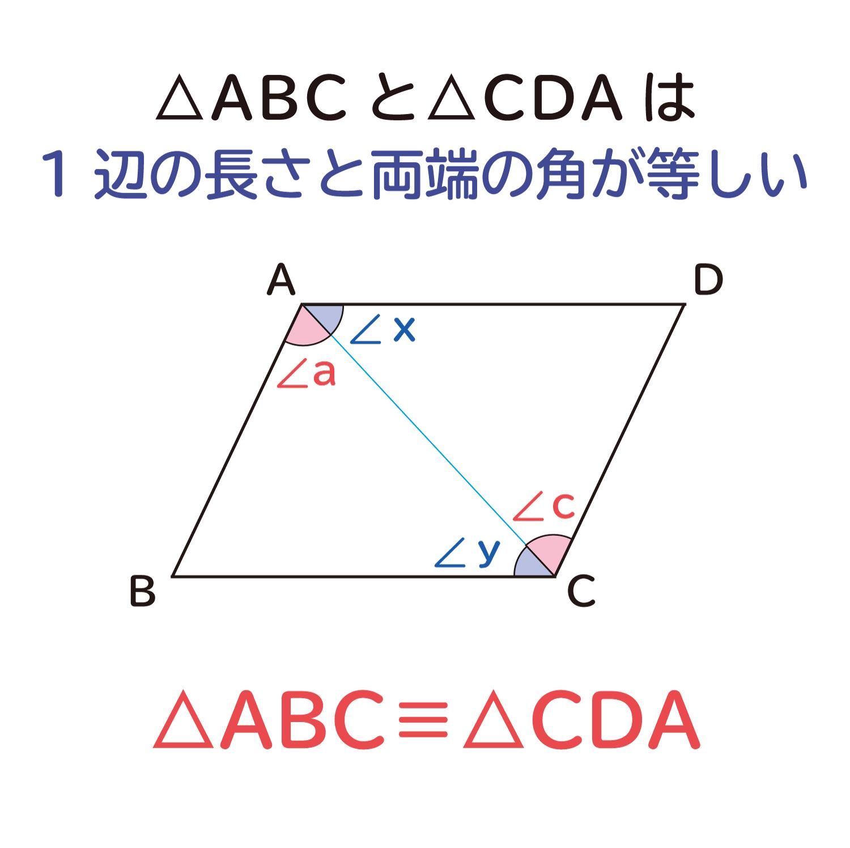 """""""平行四辺形の対辺は等しくなる""""ことの説明図4"""