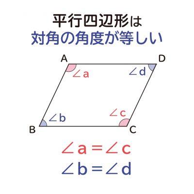 """""""平行四辺形の対角の角度は等しくなる""""ことの説明図1"""