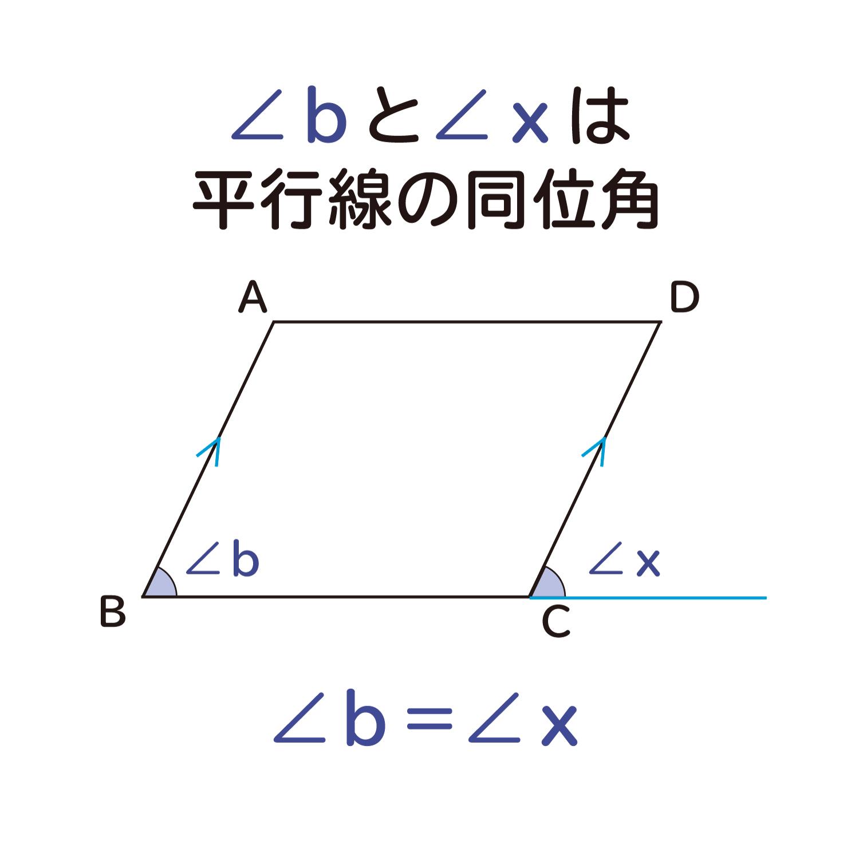 """""""平行四辺形の対角の角度は等しくなる""""ことの説明図2"""