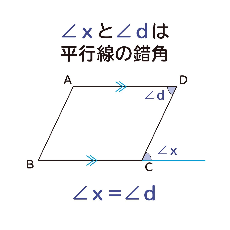 """""""平行四辺形の対角の角度は等しくなる""""ことの説明図3"""