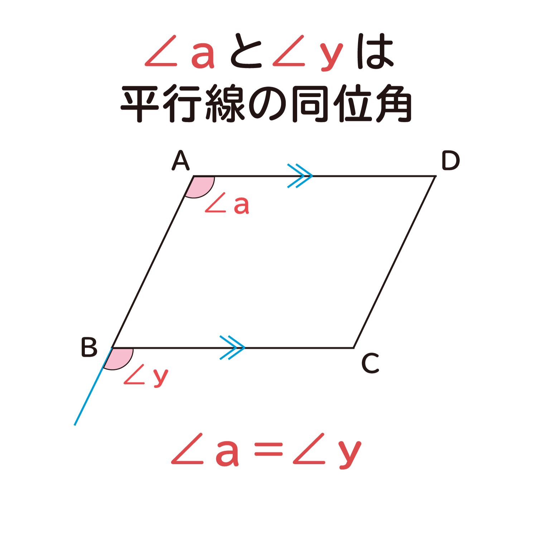 """""""平行四辺形の対角の角度は等しくなる""""ことの説明図4"""