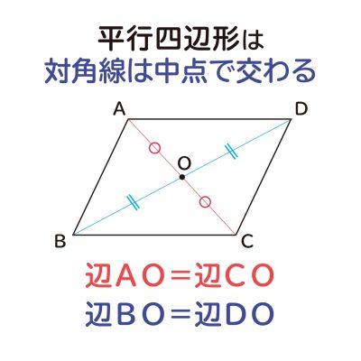 """""""平行四辺形は対角線は中点で交わる""""ことの説明図1"""