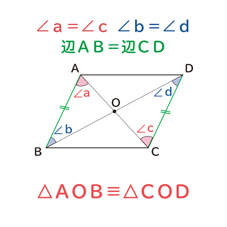 """""""平行四辺形は対角線は中点で交わる""""ことの説明図3"""
