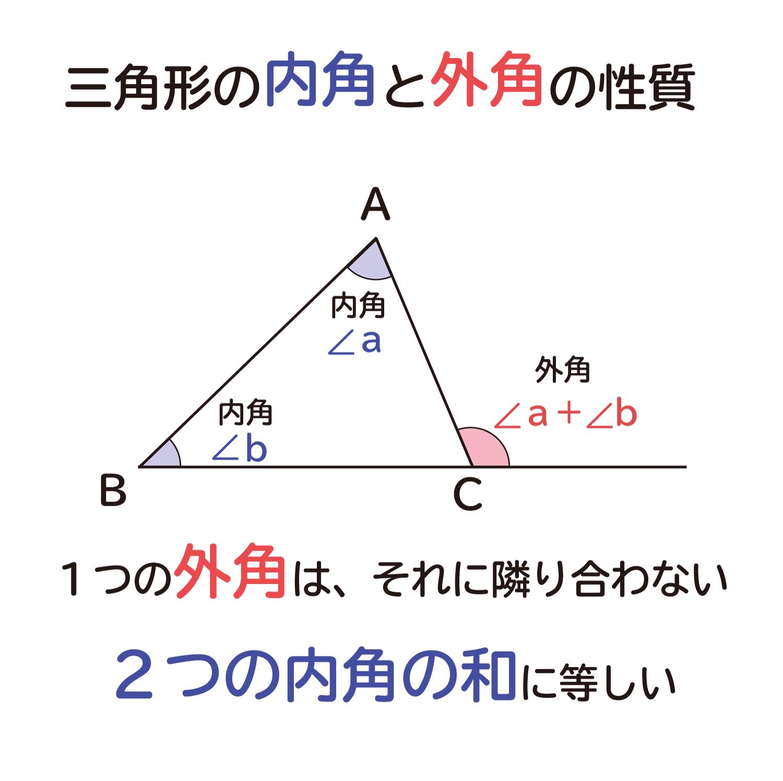 """なぜ、""""三角形の1つの外角は、それと隣り合わない2つの内角の和に等しい""""のか?の説明図1"""