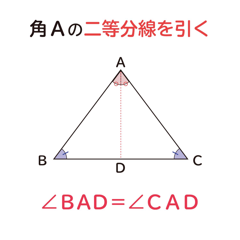 """""""2つの角が等しい三角形は、二等辺三角形になる""""ことの説明図2"""
