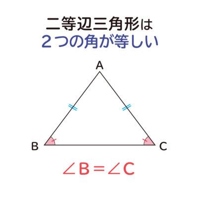 """""""二等辺三角形の2つの底角は等しくなる""""ことの説明図1"""