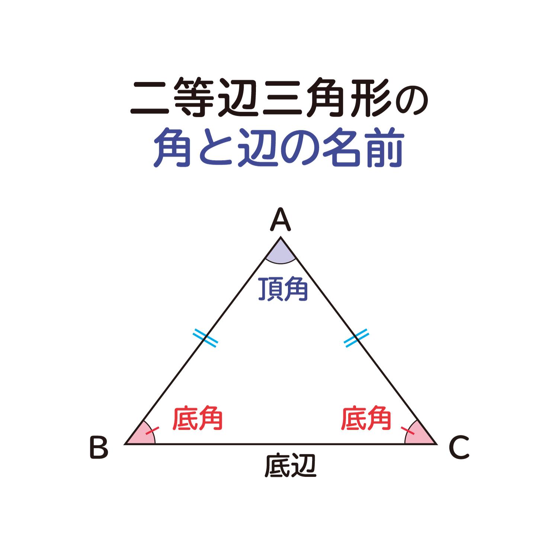 """""""二等辺三角形の2つの底角は等しくなる""""ことの説明図2"""