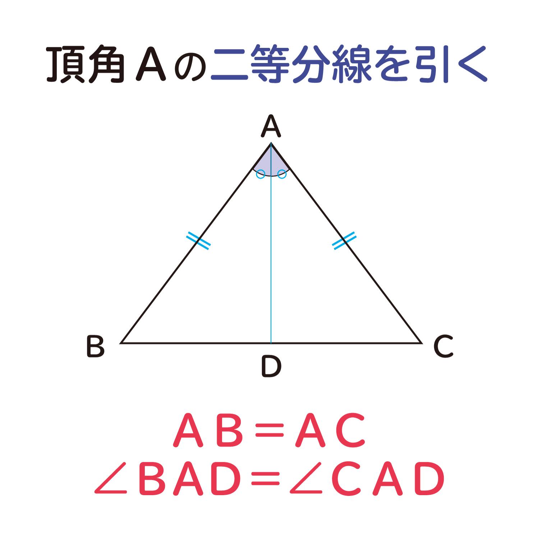 """""""二等辺三角形の2つの底角は等しくなる""""ことの説明図3"""