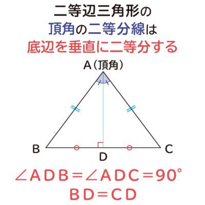 """""""二等辺三角形の頂角の二等分線は、底辺を垂直に二等分する""""ことの説明図1"""