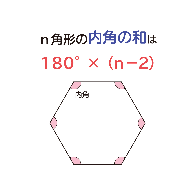 """なぜ、""""n角形の内角の和は、180°×(n-1)""""なのか?の説明図1"""