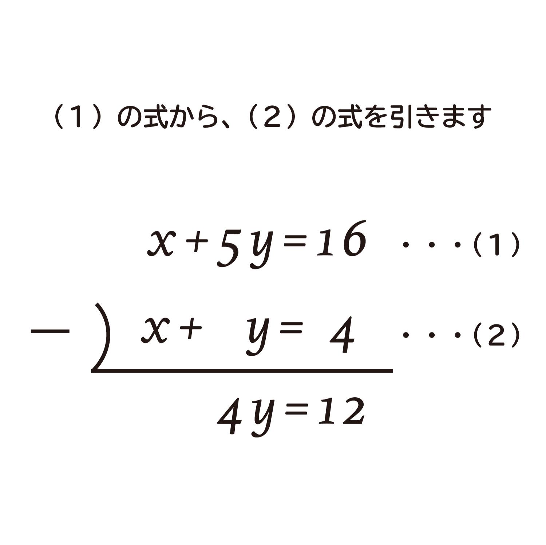 連立方程式の解き方の説明ー加減法を使った解き方ーの説明図2