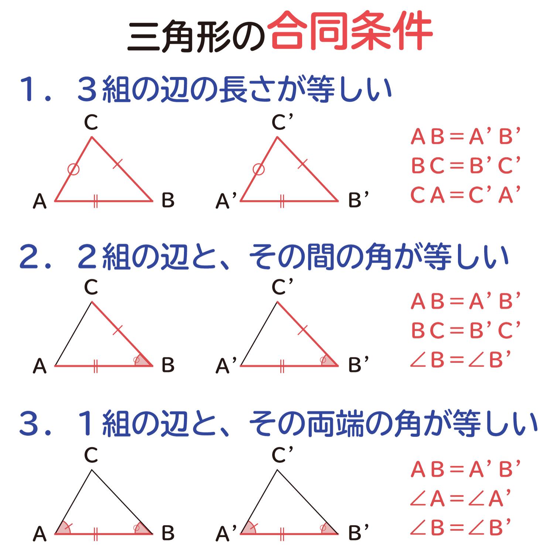 三角形の合同条件の説明図1