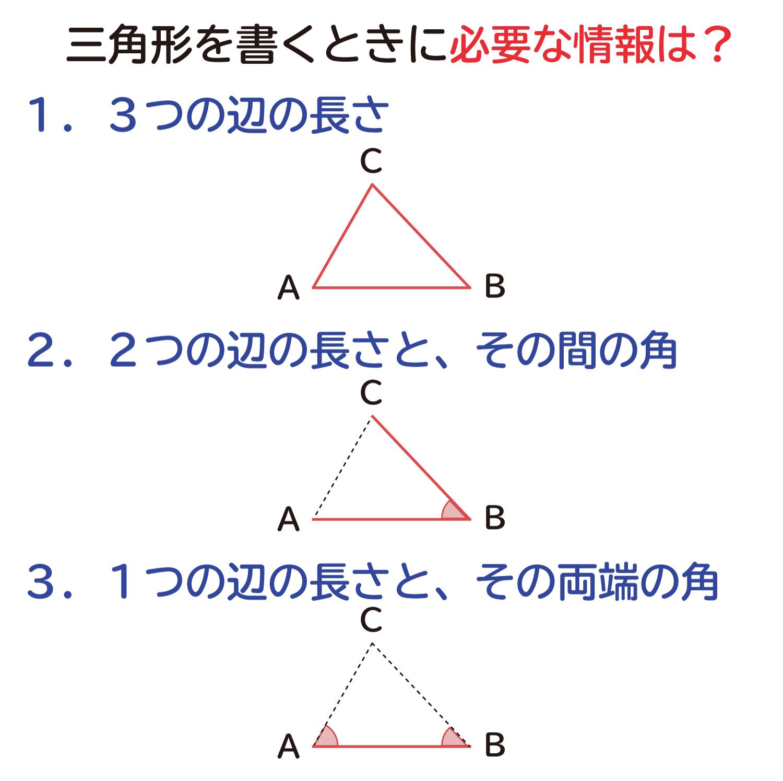三角形の合同条件の説明図2