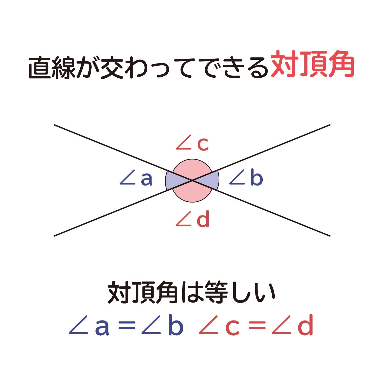 直線が交わるときにできる対頂角の性質の説明図1
