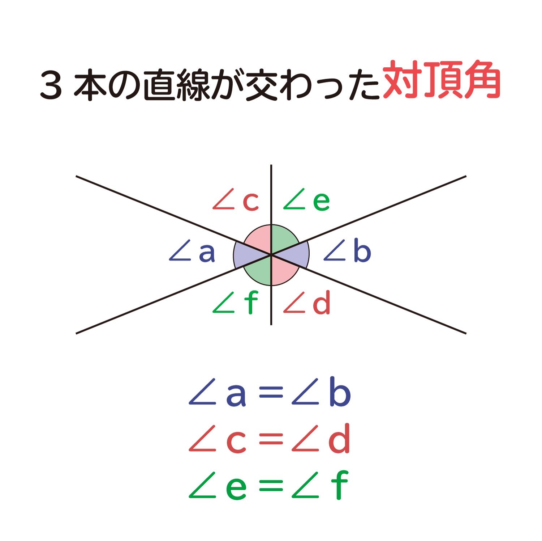 直線が交わるときにできる対頂角の性質の説明図2