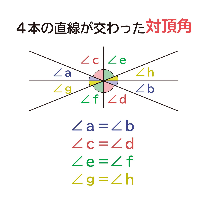 直線が交わるときにできる対頂角の性質の説明図3