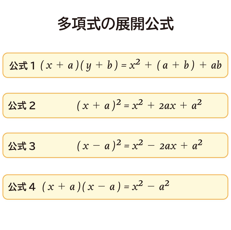 多項式の展開公式の説明