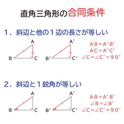 直角三角形の合同条件の説明図1
