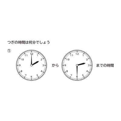 時刻と時間