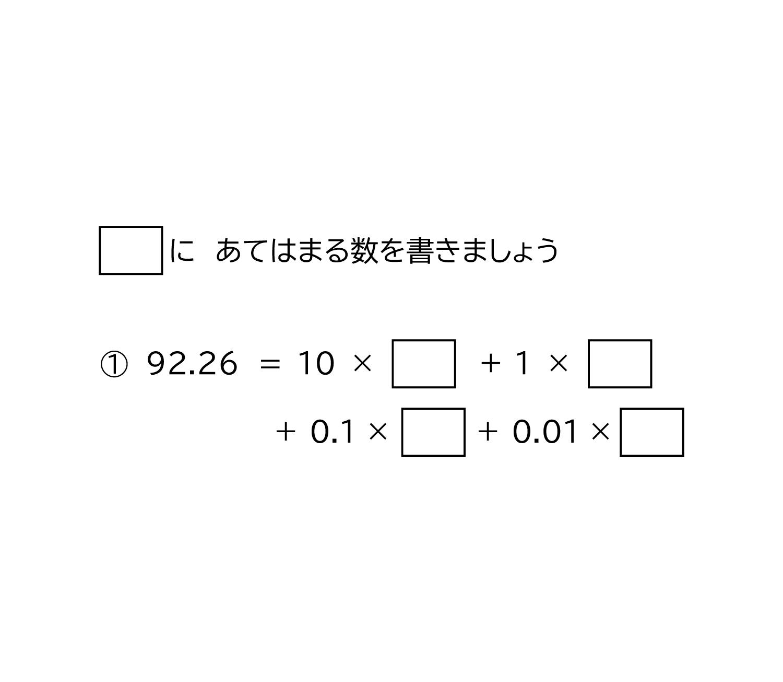 整数と小数の表し方