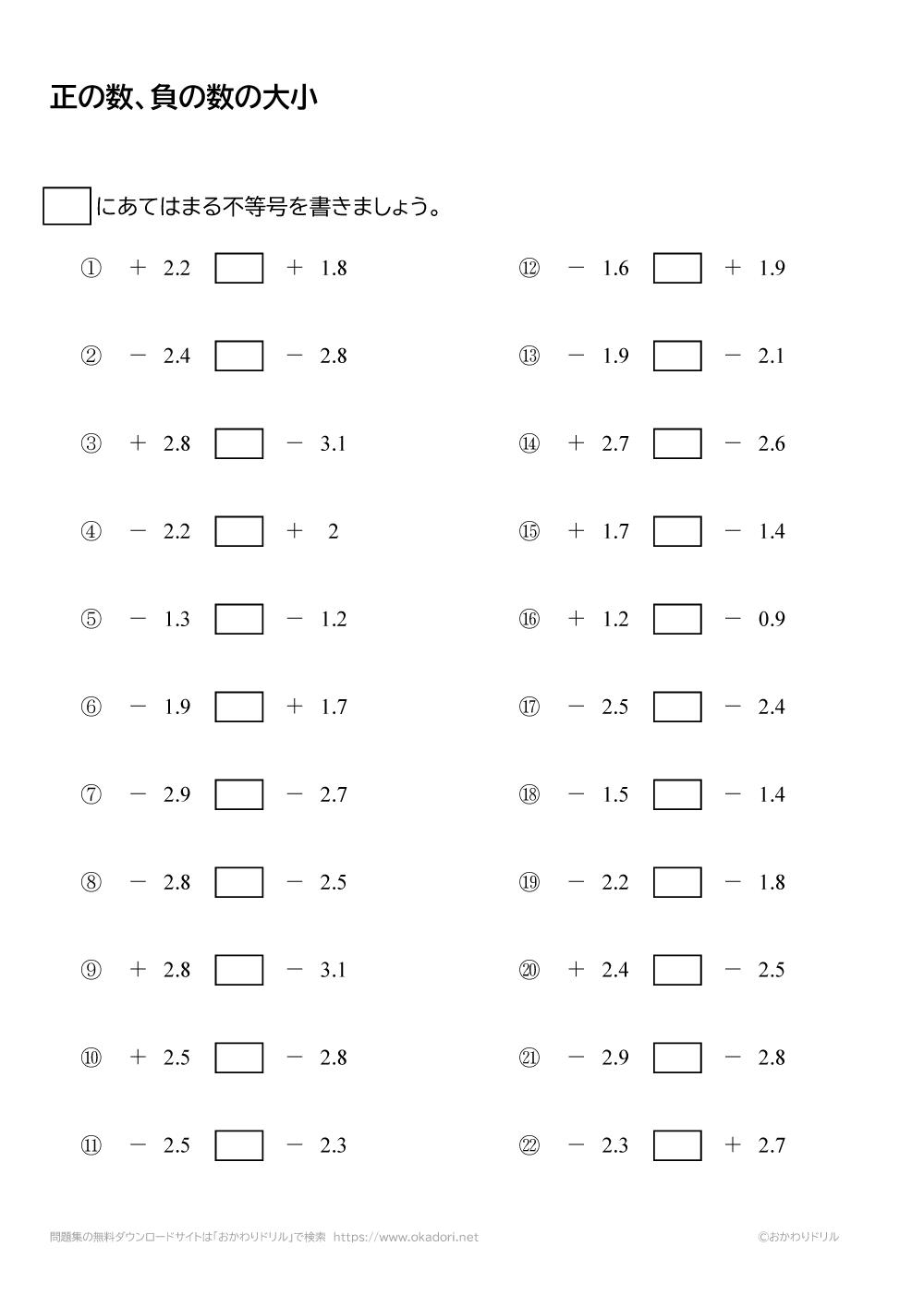 正の数・負の数の大小4